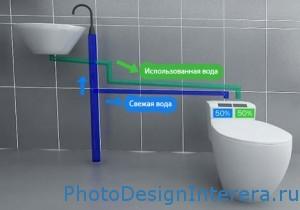 Современная идея для организации ванной комнаты. Смеситель воды в ванной комнате фото